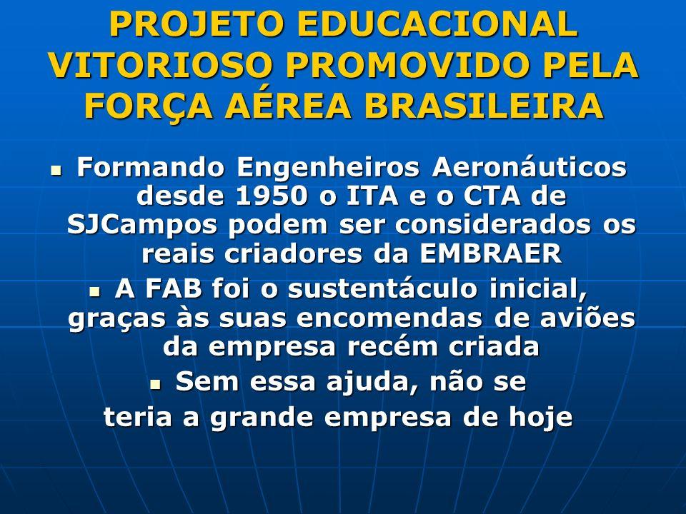 PROJETO EDUCACIONAL VITORIOSO PROMOVIDO PELA FORÇA AÉREA BRASILEIRA Formando Engenheiros Aeronáuticos desde 1950 o ITA e o CTA de SJCampos podem ser considerados os reais criadores da EMBRAER Formando Engenheiros Aeronáuticos desde 1950 o ITA e o CTA de SJCampos podem ser considerados os reais criadores da EMBRAER A FAB foi o sustentáculo inicial, graças às suas encomendas de aviões da empresa recém criada A FAB foi o sustentáculo inicial, graças às suas encomendas de aviões da empresa recém criada Sem essa ajuda, não se Sem essa ajuda, não se teria a grande empresa de hoje