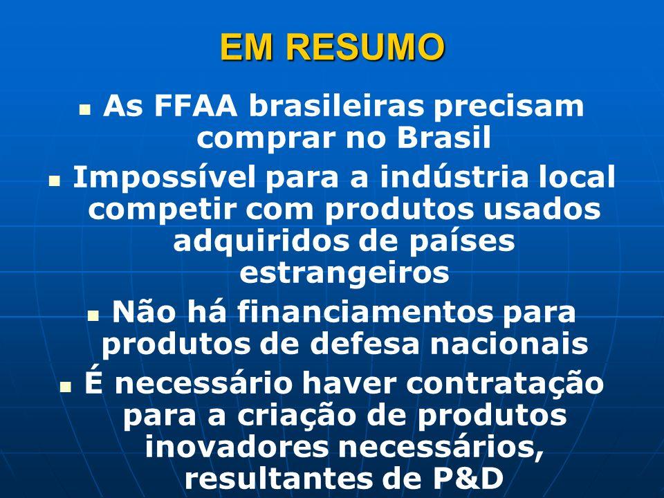 EM RESUMO As FFAA brasileiras precisam comprar no Brasil Impossível para a indústria local competir com produtos usados adquiridos de países estrangeiros Não há financiamentos para produtos de defesa nacionais É necessário haver contratação para a criação de produtos inovadores necessários, resultantes de P&D