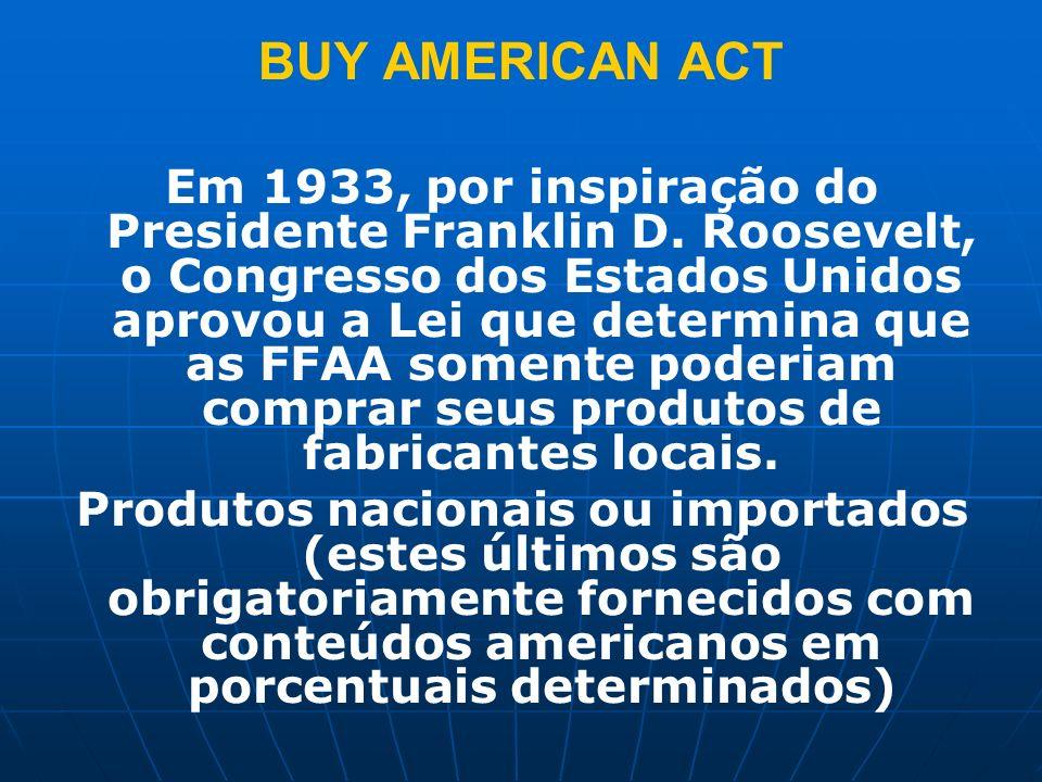 BUY AMERICAN ACT Em 1933, por inspiração do Presidente Franklin D.