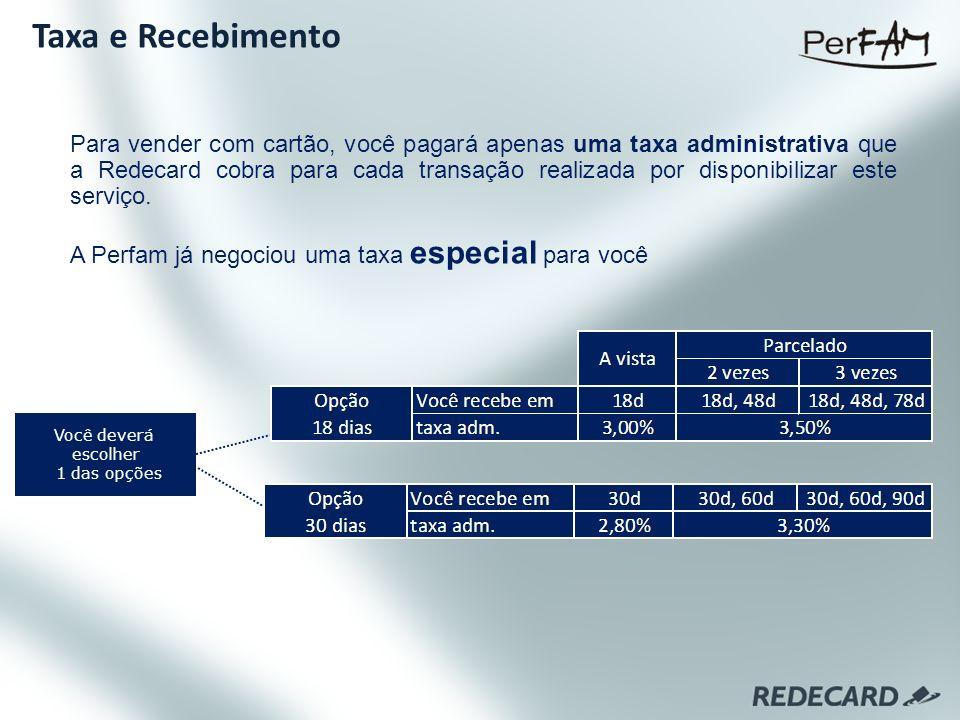 Taxa e Recebimento Você deverá escolher 1 das opções Para vender com cartão, você pagará apenas uma taxa administrativa que a Redecard cobra para cada