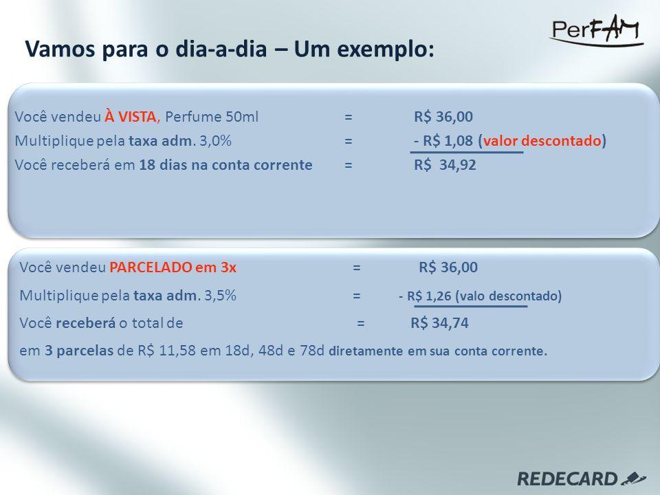 Vamos para o dia-a-dia – Um exemplo: Você vendeu À VISTA, Perfume 50ml = R$ 36,00 Multiplique pela taxa adm. 3,0%= - R$ 1,08 (valor descontado) Você r