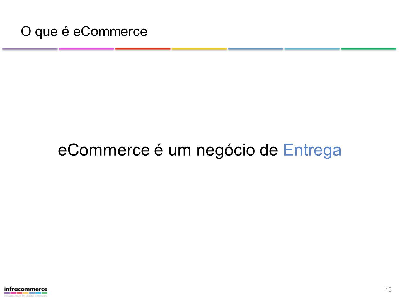 13 O que é eCommerce eCommerce é um negócio de Entrega