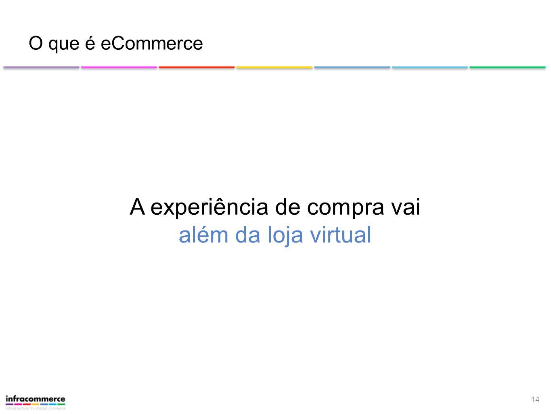 14 O que é eCommerce A experiência de compra vai além da loja virtual