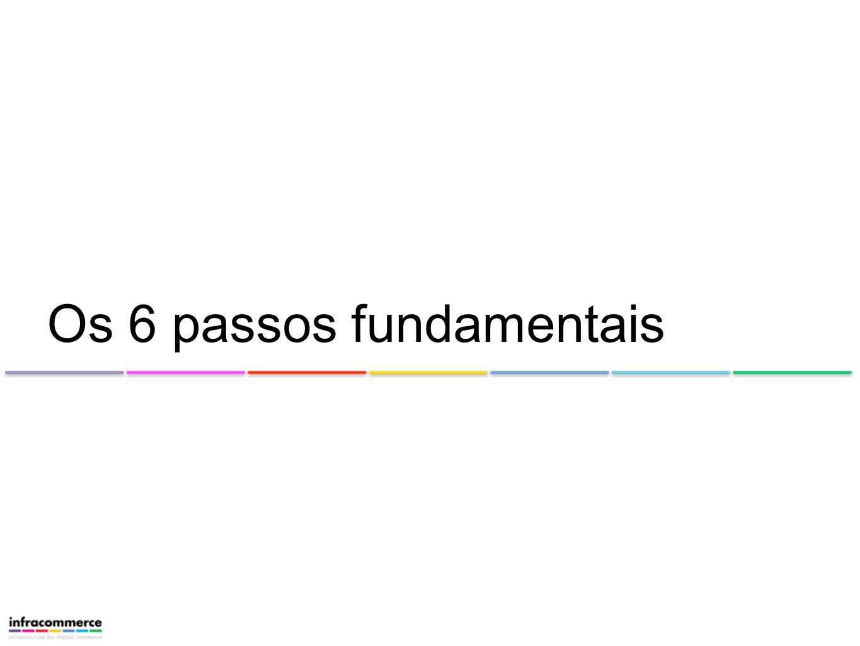 Os 6 passos fundamentais