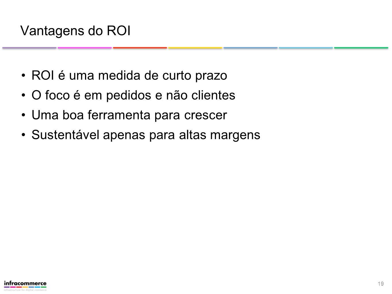 19 Vantagens do ROI ROI é uma medida de curto prazo O foco é em pedidos e não clientes Uma boa ferramenta para crescer Sustentável apenas para altas m