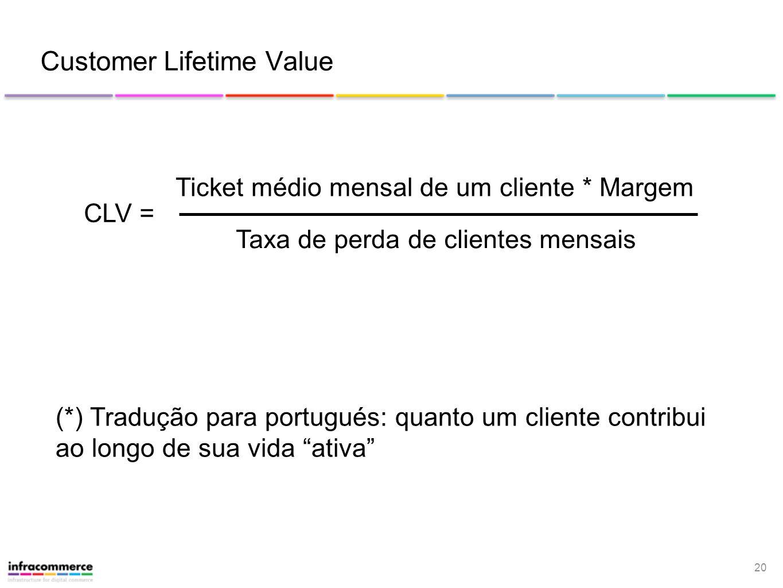 20 Customer Lifetime Value Taxa de perda de clientes mensais Ticket médio mensal de um cliente * Margem CLV = (*) Tradução para portugués: quanto um c