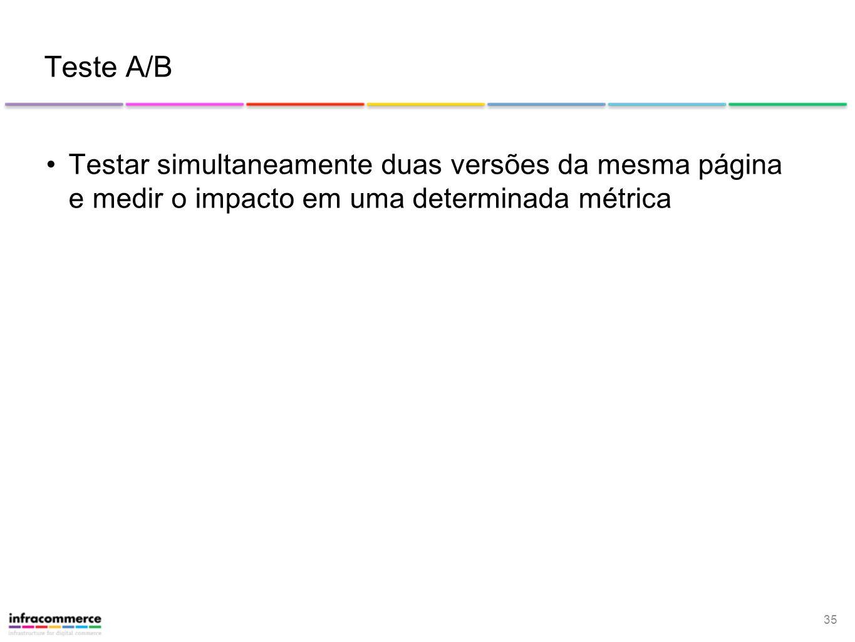 35 Teste A/B Testar simultaneamente duas versões da mesma página e medir o impacto em uma determinada métrica
