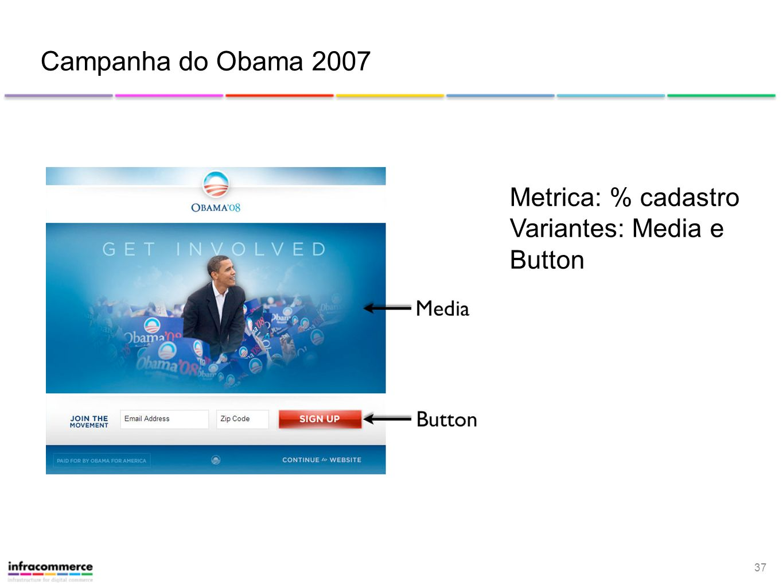 37 Campanha do Obama 2007 Metrica: % cadastro Variantes: Media e Button