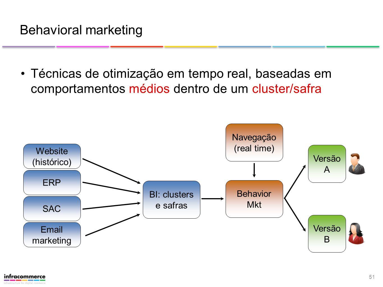 51 Behavioral marketing Técnicas de otimização em tempo real, baseadas em comportamentos médios dentro de um cluster/safra Navegação (real time) Websi
