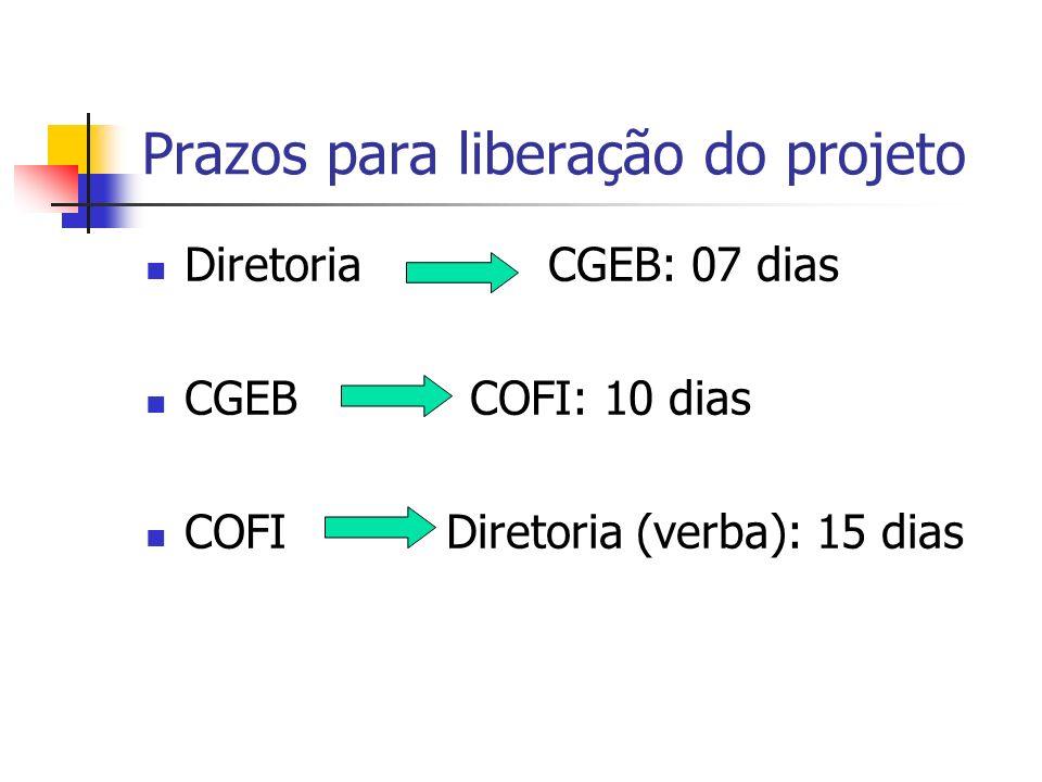 Quem pode realizar projetos por meio do PRODESC Ciclo I, Ciclo II e Ensino Médio.