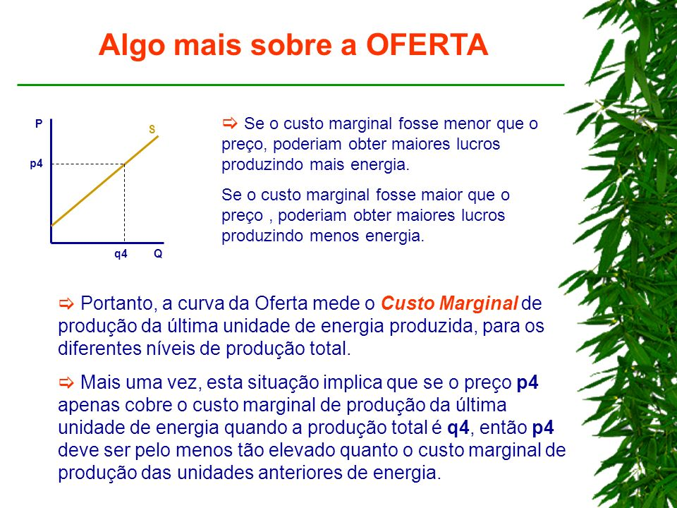 Algo mais sobre a OFERTA P Q p4 q4 S Se o custo marginal fosse menor que o preço, poderiam obter maiores lucros produzindo mais energia.