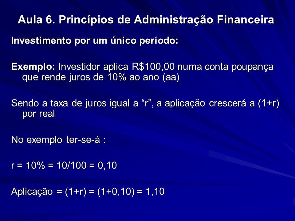 Aula 6. Princípios de Administração Financeira Investimento por um único período: Exemplo: Investidor aplica R$100,00 numa conta poupança que rende ju