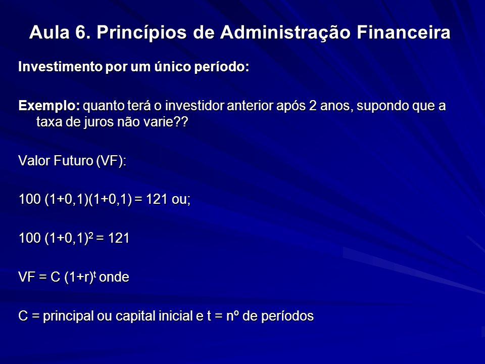 Aula 6. Princípios de Administração Financeira Investimento por um único período: Exemplo: quanto terá o investidor anterior após 2 anos, supondo que