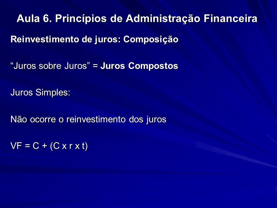 Aula 6. Princípios de Administração Financeira Reinvestimento de juros: Composição Juros sobre Juros = Juros Compostos Juros Simples: Não ocorre o rei