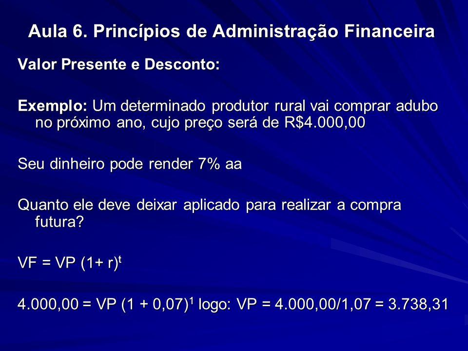 Aula 6. Princípios de Administração Financeira Valor Presente e Desconto: Exemplo: Um determinado produtor rural vai comprar adubo no próximo ano, cuj