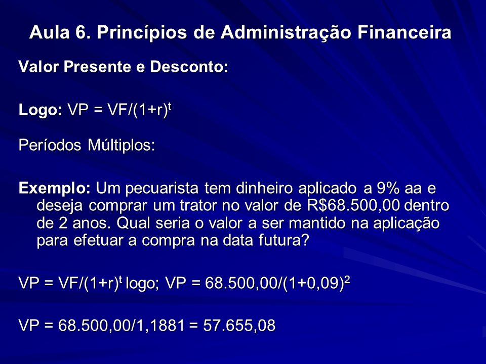 Aula 6. Princípios de Administração Financeira Valor Presente e Desconto: Logo: VP = VF/(1+r) t Períodos Múltiplos: Exemplo: Um pecuarista tem dinheir