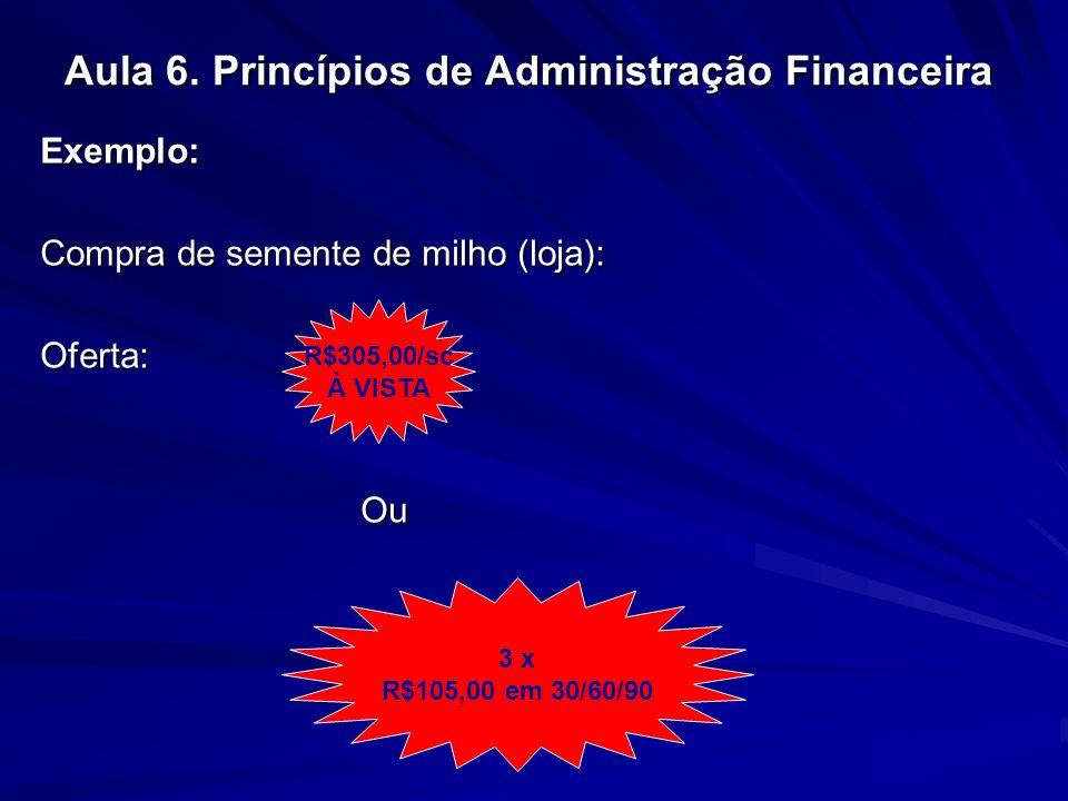Aula 6. Princípios de Administração Financeira Exemplo: Compra de semente de milho (loja): Oferta:Ou R$305,00/sc À VISTA 3 x R$105,00 em 30/60/90