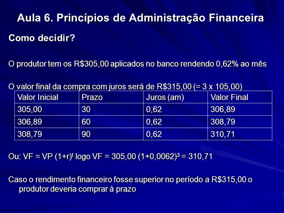 Aula 6. Princípios de Administração Financeira Como decidir? O produtor tem os R$305,00 aplicados no banco rendendo 0,62% ao mês O valor final da comp