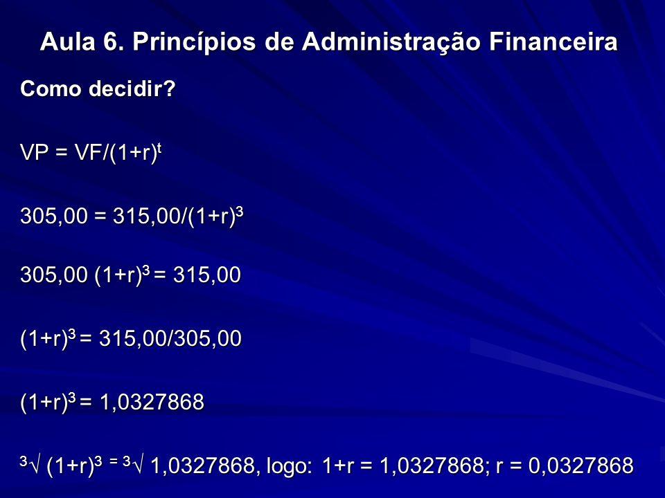 Aula 6. Princípios de Administração Financeira Como decidir? VP = VF/(1+r) t 305,00 = 315,00/(1+r) 3 305,00 (1+r) 3 = 315,00 (1+r) 3 = 315,00/305,00 (