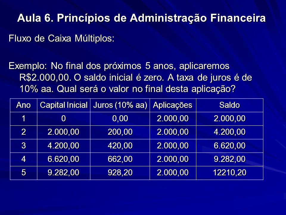 Aula 6. Princípios de Administração Financeira Fluxo de Caixa Múltiplos: Exemplo: No final dos próximos 5 anos, aplicaremos R$2.000,00. O saldo inicia