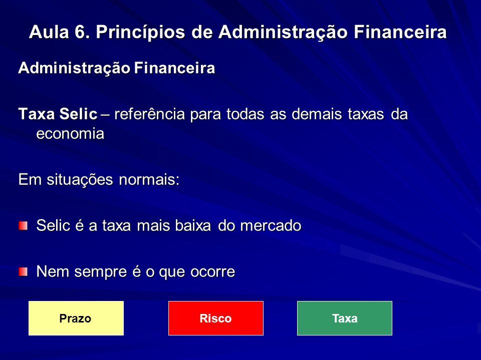 Aula 6. Princípios de Administração Financeira Administração Financeira Taxa Selic – referência para todas as demais taxas da economia Em situações no