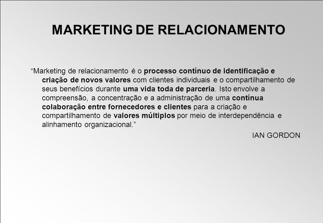 MARKETING DE RELACIONAMENTO Marketing de relacionamento é o processo contínuo de identificação e criação de novos valores com clientes individuais e o