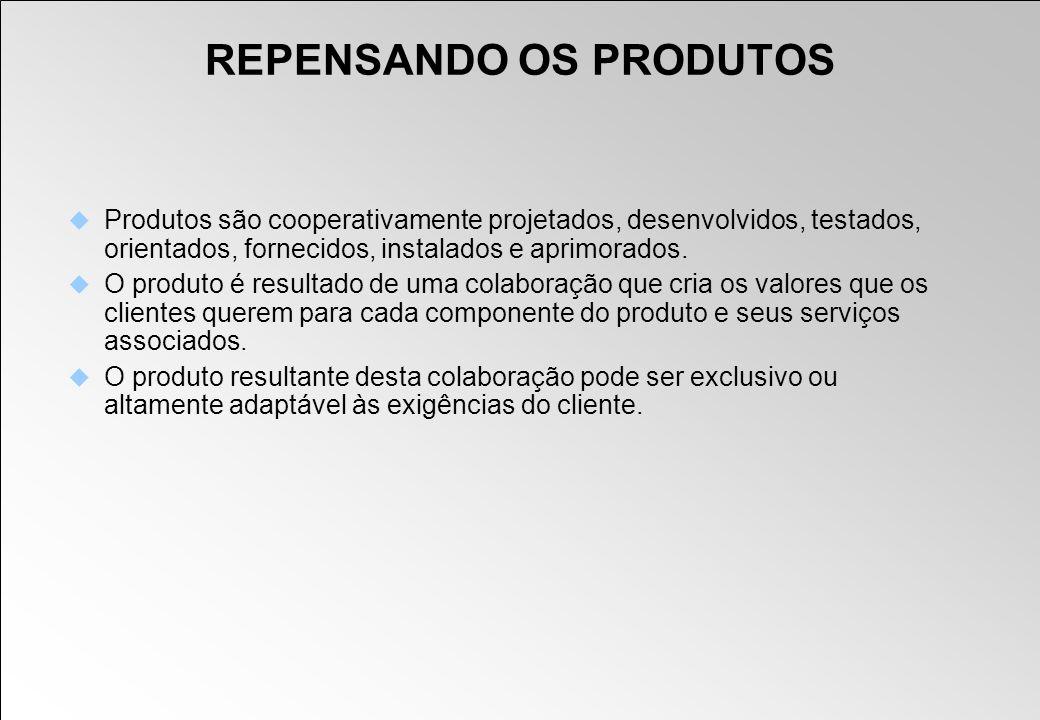 REPENSANDO OS PRODUTOS Produtos são cooperativamente projetados, desenvolvidos, testados, orientados, fornecidos, instalados e aprimorados. O produto