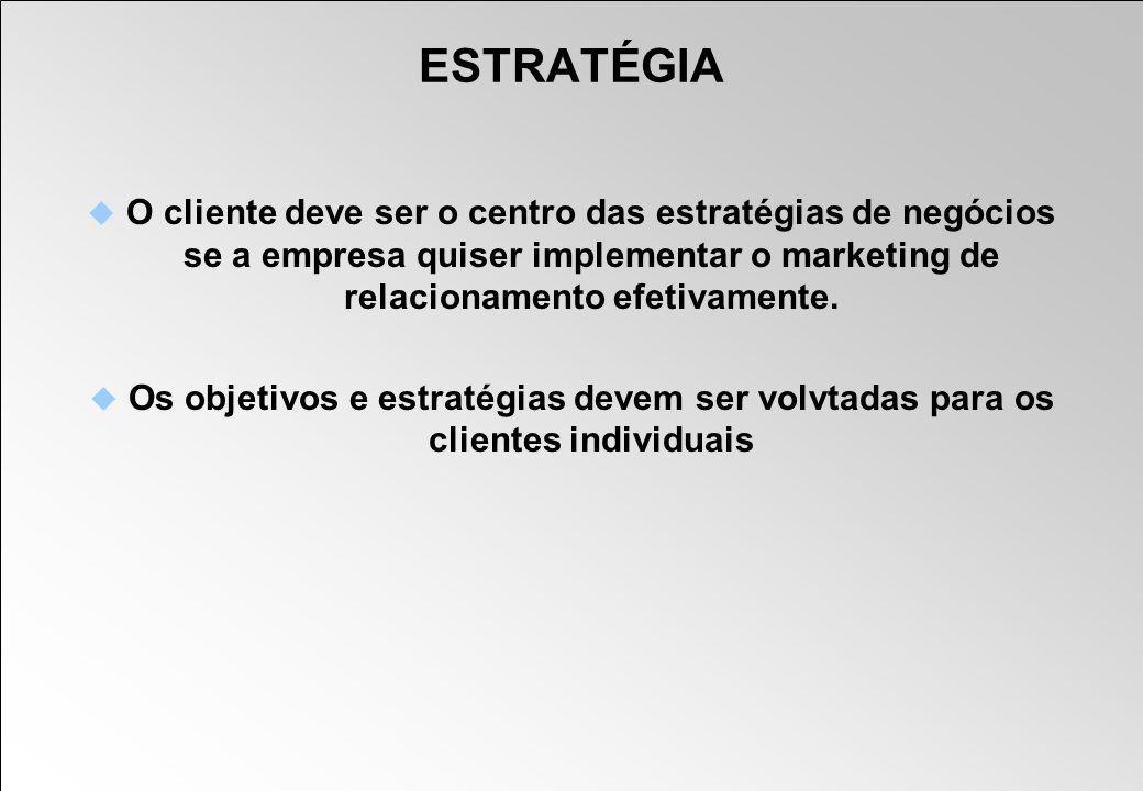 ESTRATÉGIA O cliente deve ser o centro das estratégias de negócios se a empresa quiser implementar o marketing de relacionamento efetivamente. Os obje