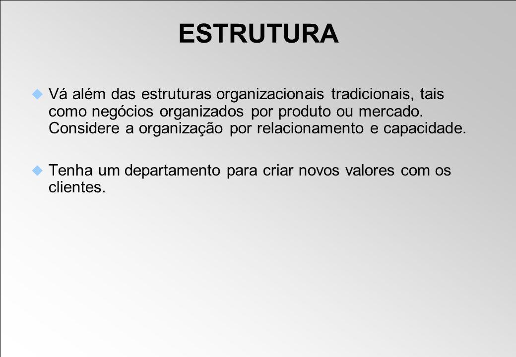 ESTRUTURA Vá além das estruturas organizacionais tradicionais, tais como negócios organizados por produto ou mercado. Considere a organização por rela