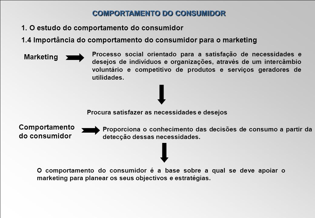 COMPORTAMENTO DO CONSUMIDOR 1.