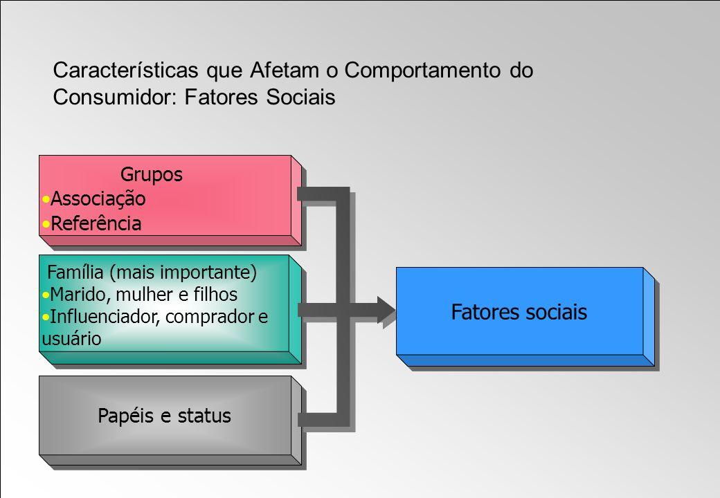 Grupos Associação Referência Grupos Associação Referência Família (mais importante) Marido, mulher e filhos Influenciador, comprador e usuário Família