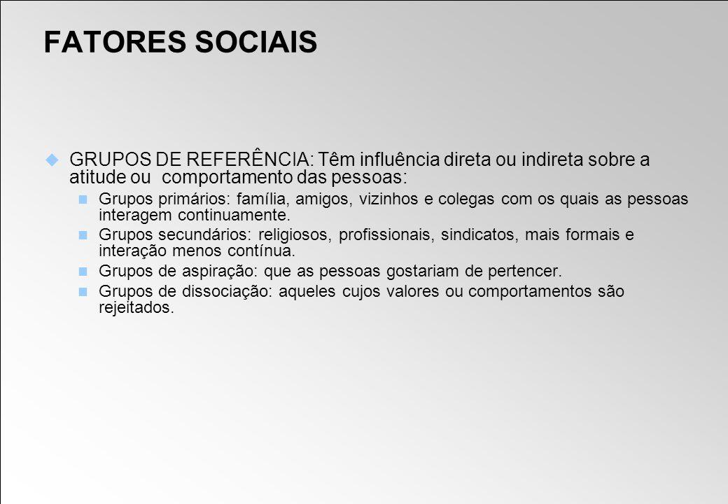 FATORES SOCIAIS GRUPOS DE REFERÊNCIA: Têm influência direta ou indireta sobre a atitude ou comportamento das pessoas: Grupos primários: família, amigo