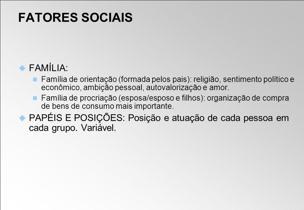FATORES SOCIAIS FAMÍLIA: Família de orientação (formada pelos pais): religião, sentimento político e econômico, ambição pessoal, autovalorização e amo