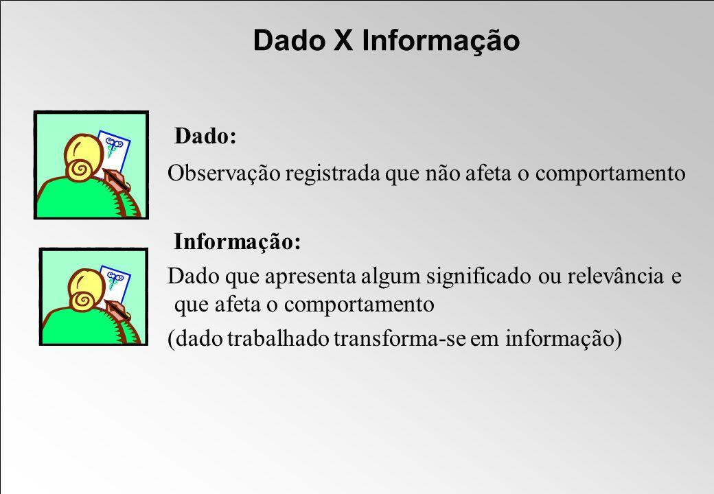Dado X Informação Dado: Observação registrada que não afeta o comportamento Informação: Dado que apresenta algum significado ou relevância e que afeta