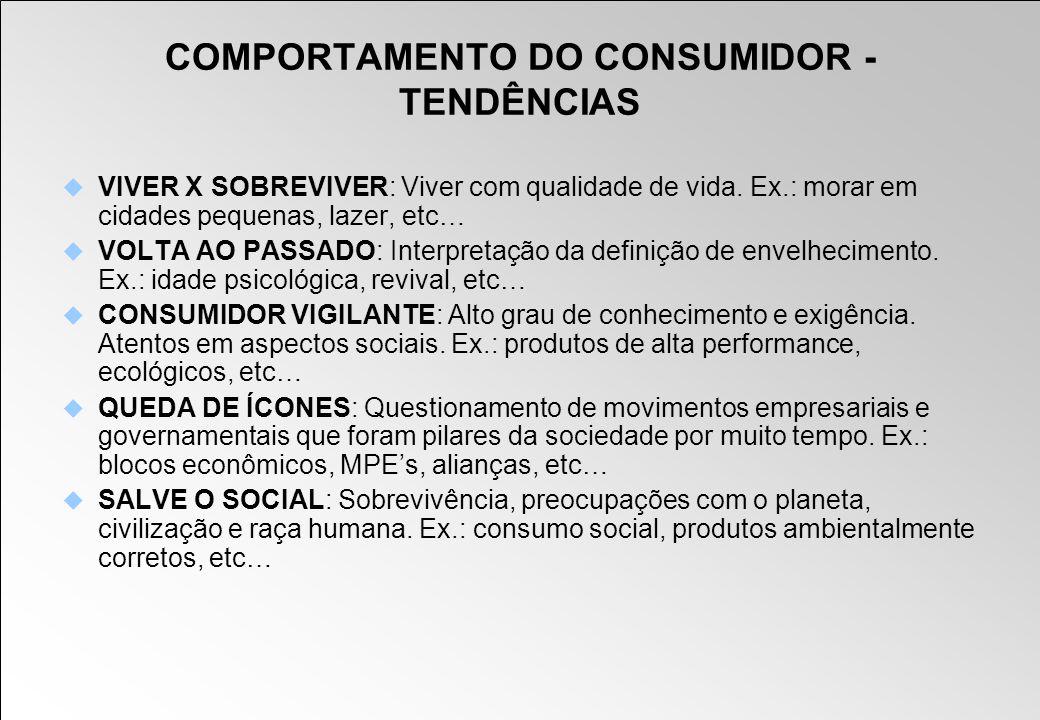 COMPORTAMENTO DO CONSUMIDOR - TENDÊNCIAS VIVER X SOBREVIVER: Viver com qualidade de vida. Ex.: morar em cidades pequenas, lazer, etc… VOLTA AO PASSADO