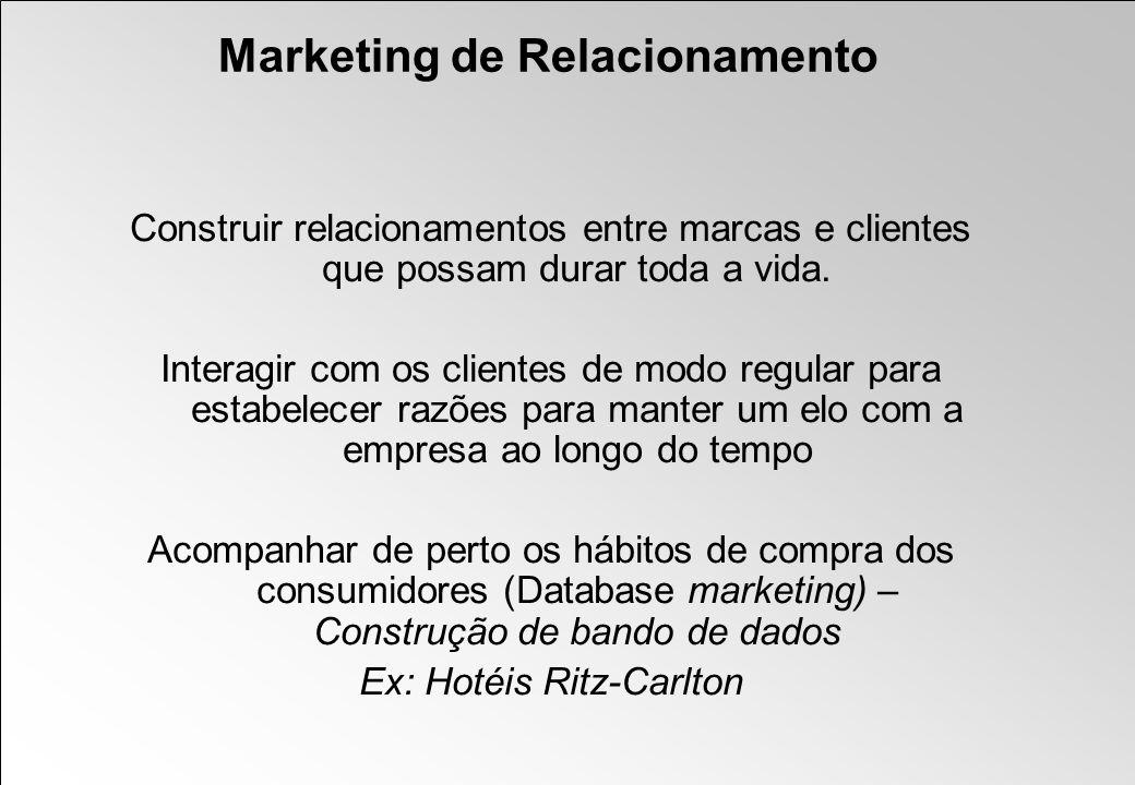 Marketing de Relacionamento Construir relacionamentos entre marcas e clientes que possam durar toda a vida. Interagir com os clientes de modo regular