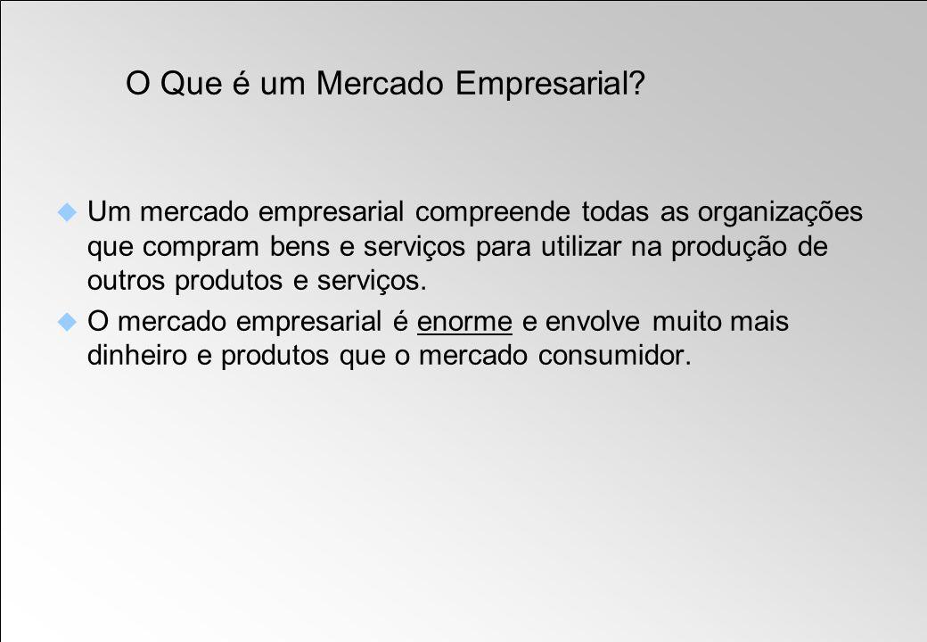 O Que é um Mercado Empresarial? Um mercado empresarial compreende todas as organizações que compram bens e serviços para utilizar na produção de outro