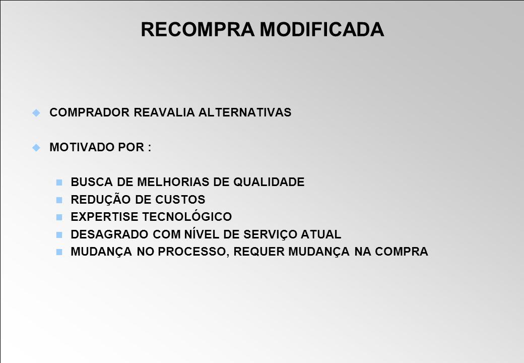 COMPRADOR REAVALIA ALTERNATIVAS MOTIVADO POR : BUSCA DE MELHORIAS DE QUALIDADE REDUÇÃO DE CUSTOS EXPERTISE TECNOLÓGICO DESAGRADO COM NÍVEL DE SERVIÇO