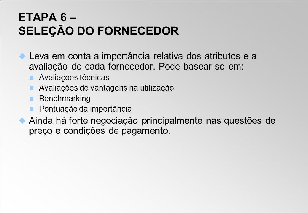ETAPA 6 – SELEÇÃO DO FORNECEDOR Leva em conta a importância relativa dos atributos e a avaliação de cada fornecedor. Pode basear-se em: Avaliações téc