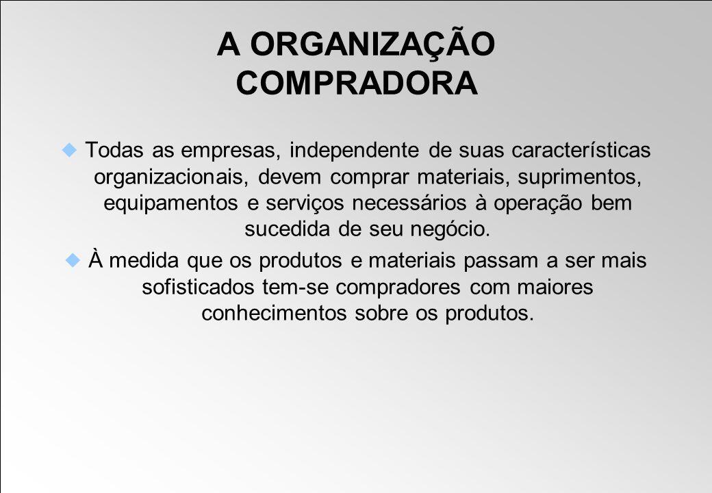 A ORGANIZAÇÃO COMPRADORA Todas as empresas, independente de suas características organizacionais, devem comprar materiais, suprimentos, equipamentos e