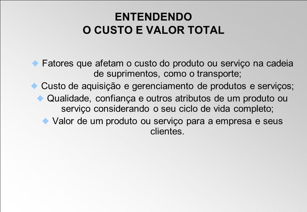 ENTENDENDO O CUSTO E VALOR TOTAL Fatores que afetam o custo do produto ou serviço na cadeia de suprimentos, como o transporte; Custo de aquisição e ge