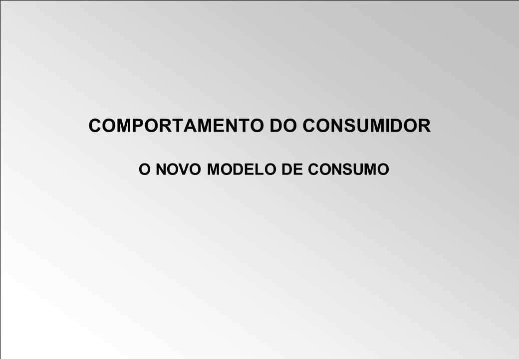 COMPORTAMENTO DO CONSUMIDOR O NOVO MODELO DE CONSUMO