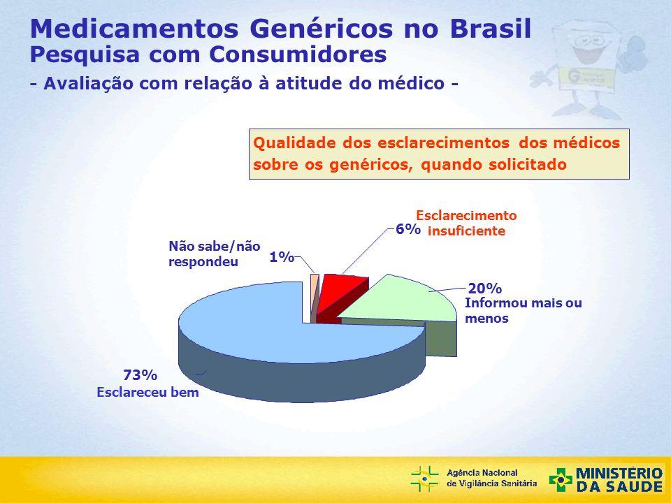 Agência Nacional de Vigilância Sanitária Qualidade dos esclarecimentos dos médicos sobre os genéricos, quando solicitado Medicamentos Genéricos no Bra