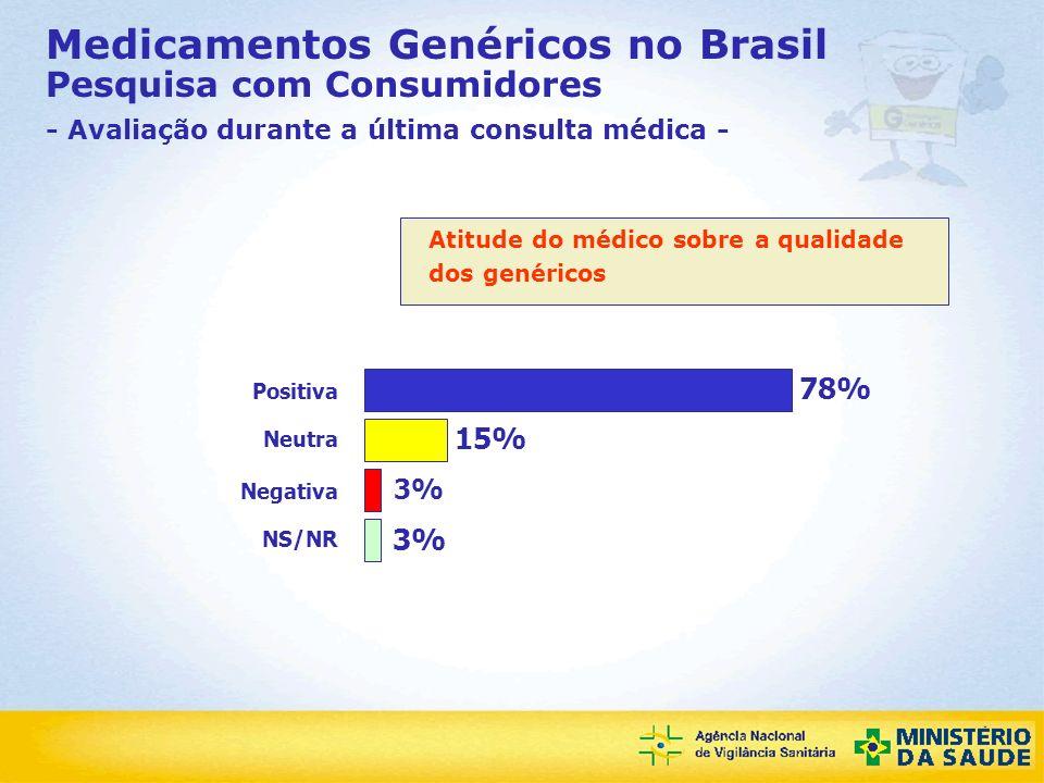 Agência Nacional de Vigilância Sanitária Atitude do médico sobre a qualidade dos genéricos Medicamentos Genéricos no Brasil Pesquisa com Consumidores