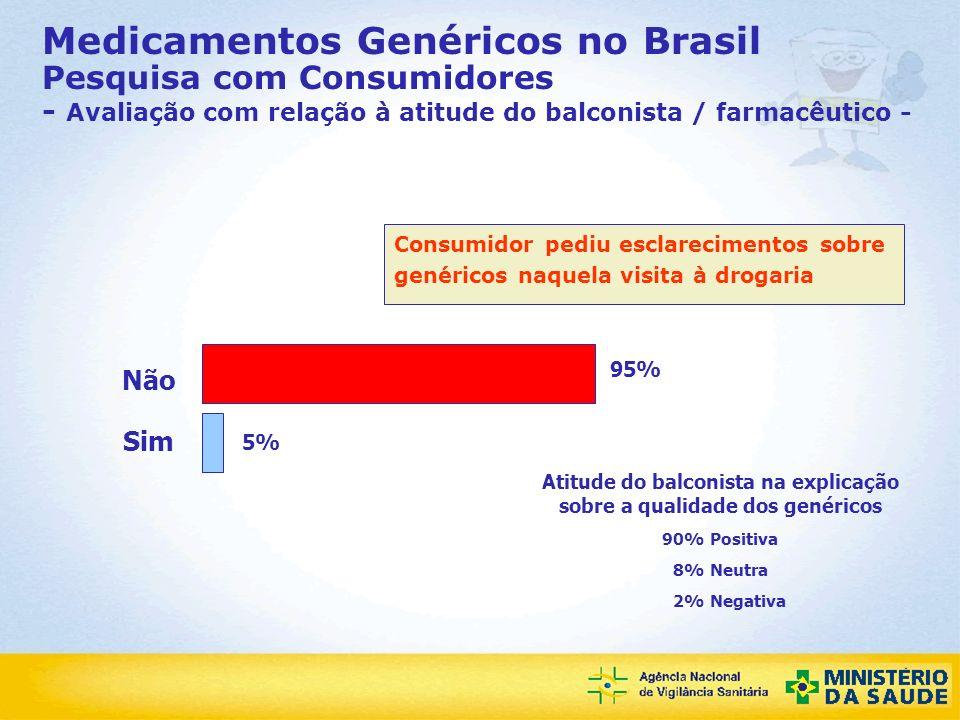 Agência Nacional de Vigilância Sanitária Medicamentos Genéricos no Brasil Pesquisa com Consumidores - Avaliação com relação à atitude do balconista /