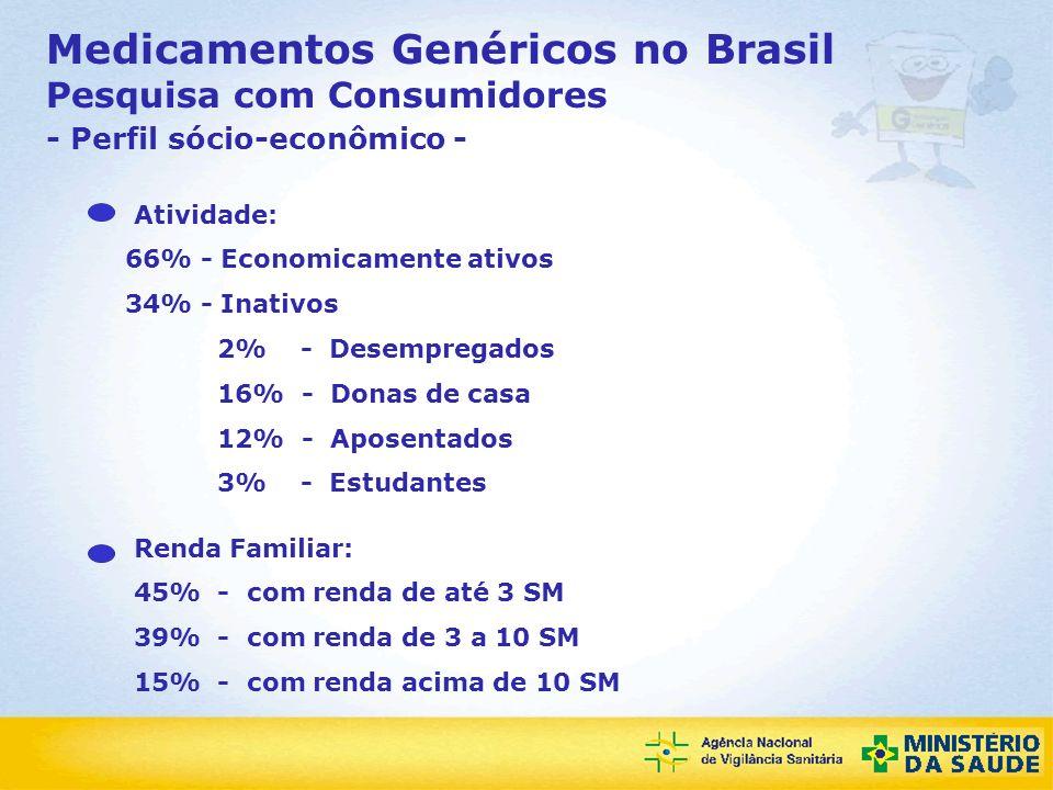 Agência Nacional de Vigilância Sanitária Medicamentos Genéricos no Brasil Pesquisa com Consumidores - Perfil sócio-econômico - Renda Familiar: 45% - c