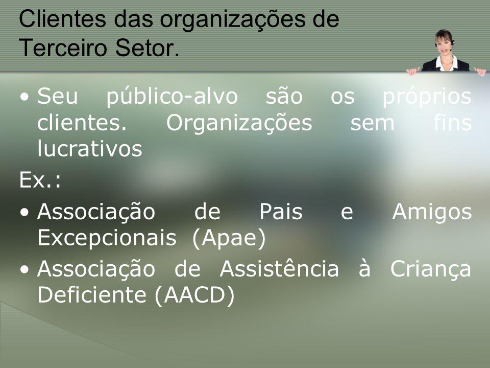 Clientes das organizações de Terceiro Setor. Seu público-alvo são os próprios clientes. Organizações sem fins lucrativos Ex.: Associação de Pais e Ami