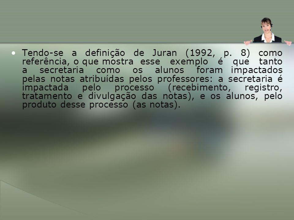 Tendo-se a definição de Juran (1992, p. 8) como referência, o que mostra esse exemplo é que tanto a secretaria como os alunos foram impactados pelas n