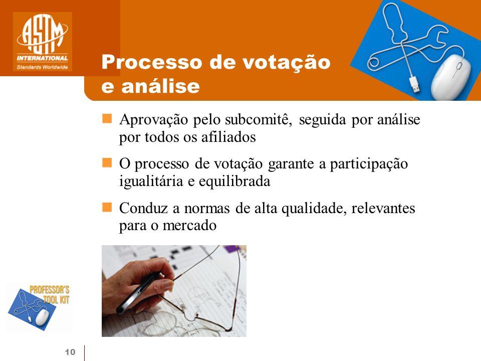 10 Processo de votação e análise Aprovação pelo subcomitê, seguida por análise por todos os afiliados O processo de votação garante a participação igu