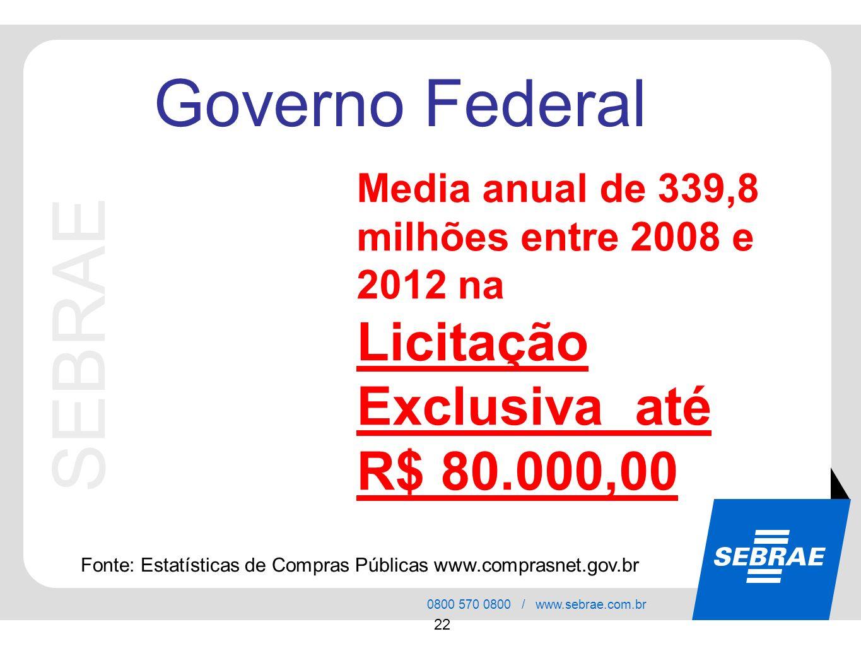 SEBRAE 0800 570 0800 / www.sebrae.com.br 22 SEBRAE Governo Federal Media anual de 339,8 milhões entre 2008 e 2012 na Licitação Exclusiva até R$ 80.000